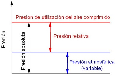 Well Log Interpretation Of Clastic Depositional Environments 2 further Submarinos Nucleares En Servicio En further Submarinos Nucleares En Servicio En together with 78662 further Chap1part2. on delta vs y